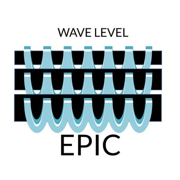 Epic Wave Beach Basket