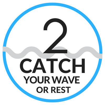 Catch Your Wave Score